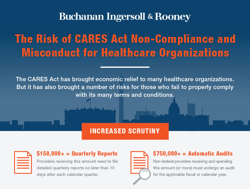 The Risk of CARES Act Non-Compliance and Misconduct for Healthcare Organizations  The CARES Act has brought economic relief to many healthcare organizations. But it has also brought a number of risks for those who fail to properly comply with its many terms and conditions.  Increased Security  $150,000+ = Quarterly Reports Providers receiving this amount need to file detailed quarterly reports no later than 10 days after each calendar quarter.  $750,000+ = Automatic Audits Non-federal providers receiving and spending this amount (or more) must undergo an audit for the applicable fiscal or calendar year.