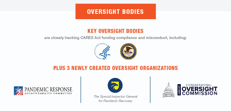 OVERSIGHT BODIES  KEY OVERSIGHT BODIES are closely tracking CARES Act funding compliance and misconduct, including: the US Department of Health and Human Services & the US Department of Justice  PLUS 3 NEWLY CREATED OVERSIGHT ORGANIZATIONS Pandemic Response Accountability Committee, The Special Inspector General for Pandemic Recovery & the Congressional Oversight Commission