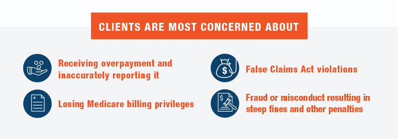 CLIENTS ARE MOST CONCERNED ABOUT  Receiving overpayment and inaccurately reporting it Losing Medicare billing privileges False Claims Act violations Fraud or misconduct resulting in steep fines and other penalties