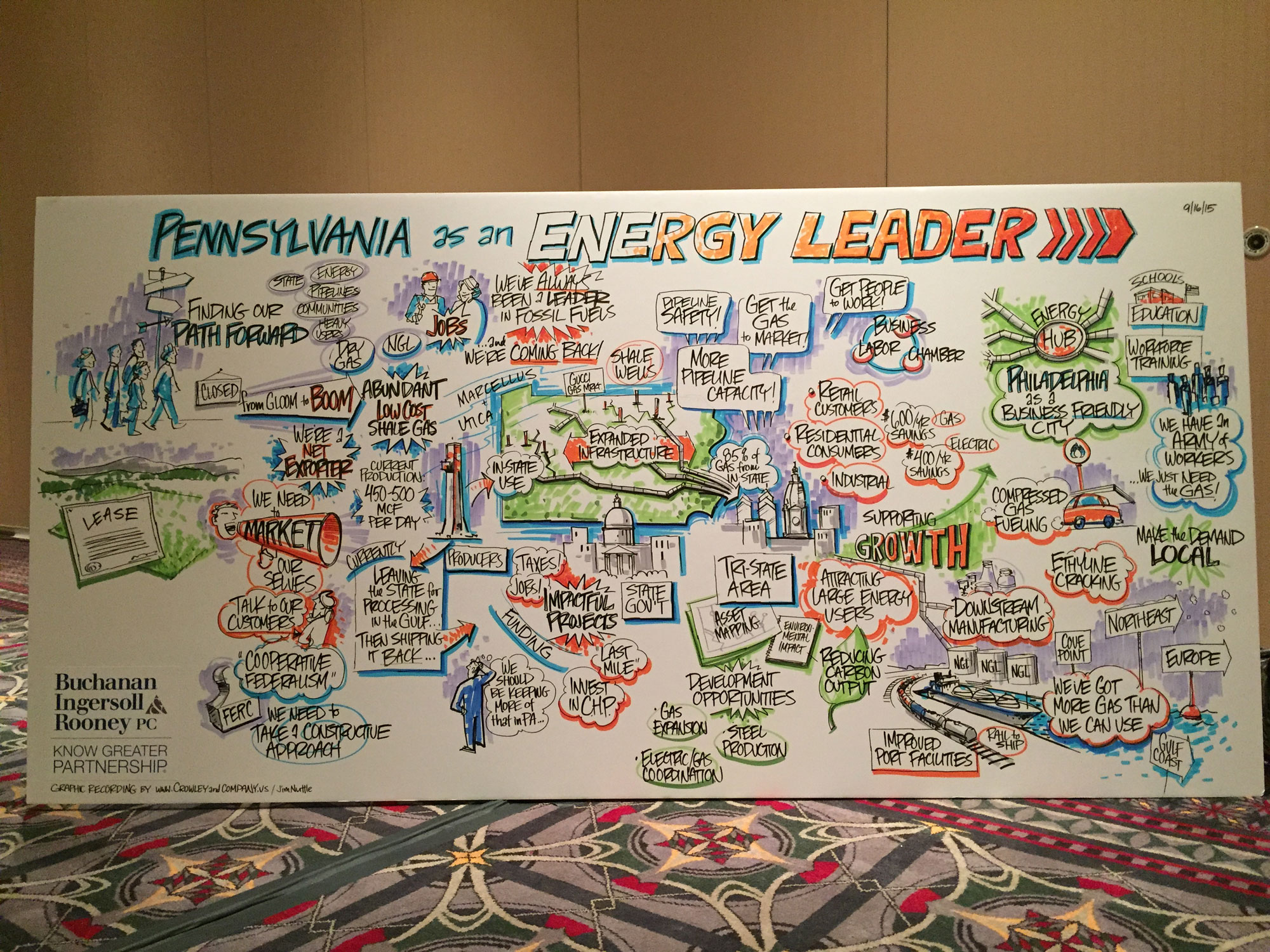 Buchanan-hosted Panel at 2015 Marcellus Shale Coalition